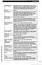 mondenard-dictionnaire-dopage-2004-1171.jpg: 482x752, 99k (25 août 2010 à 08h44)