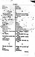 granval-cartouche-of-de-gestrafte-booswigt-ruyter-1731-027d.jpg: 364x582, 39k (14 septembre 2012 à 23h53)