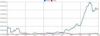 graph-salope.png: 900x330, 36k (29 décembre 2010 à 01h59)